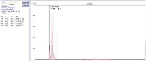 莱雷科技合金分析仪在不锈钢质量监控中的应用