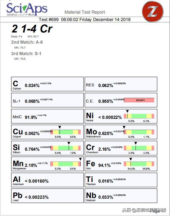 SciAps合金分析仪检测A-6钢C含量